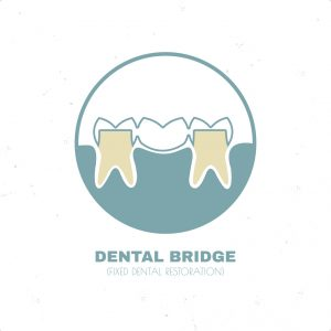 Curious about how dentures measure up to dental bridges? Learn the differences from your dentist in Deer Park in this post.